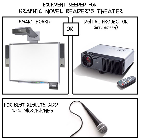 reader's theater equipment